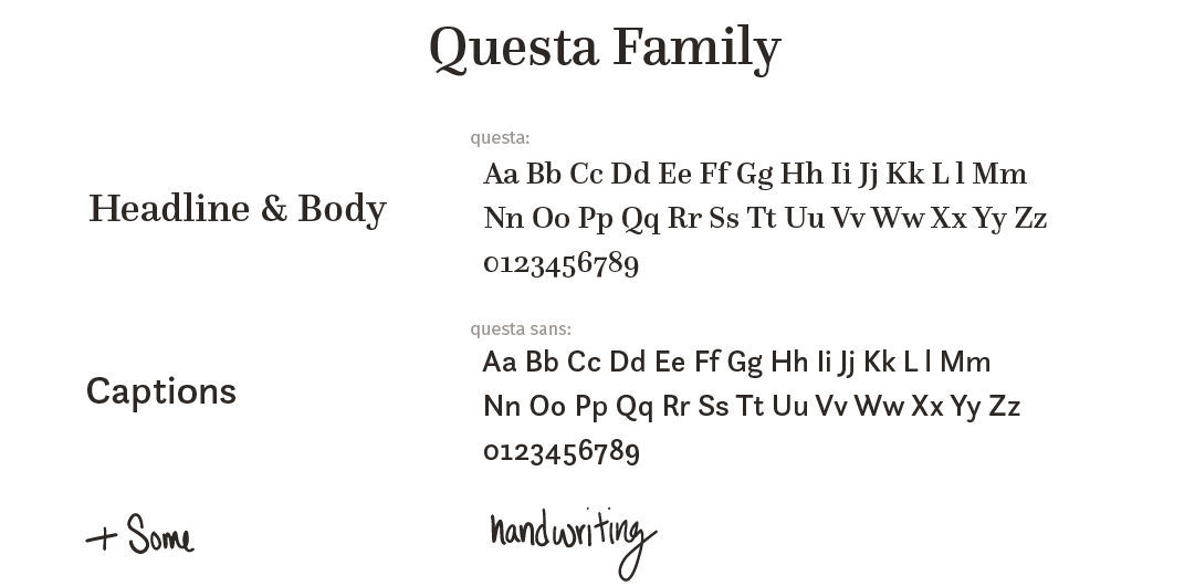 questa family is extensive: great for a growing brand with needs ranging from small web type to print, we fell in love with this classically inspired font.