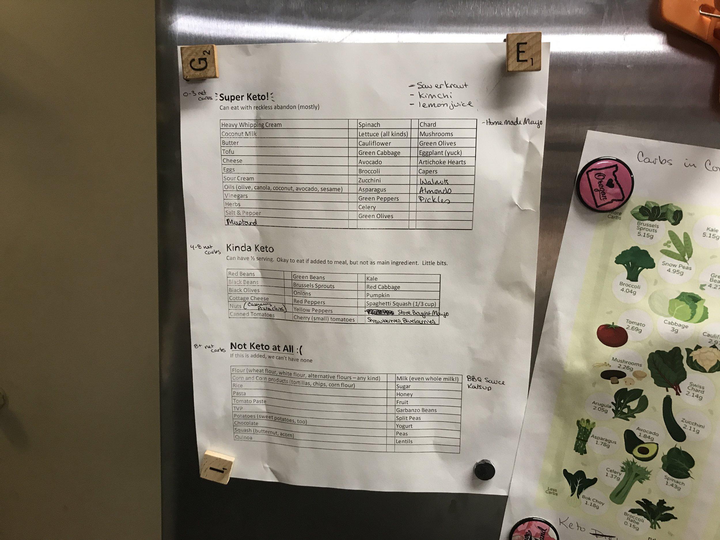sasona fridge