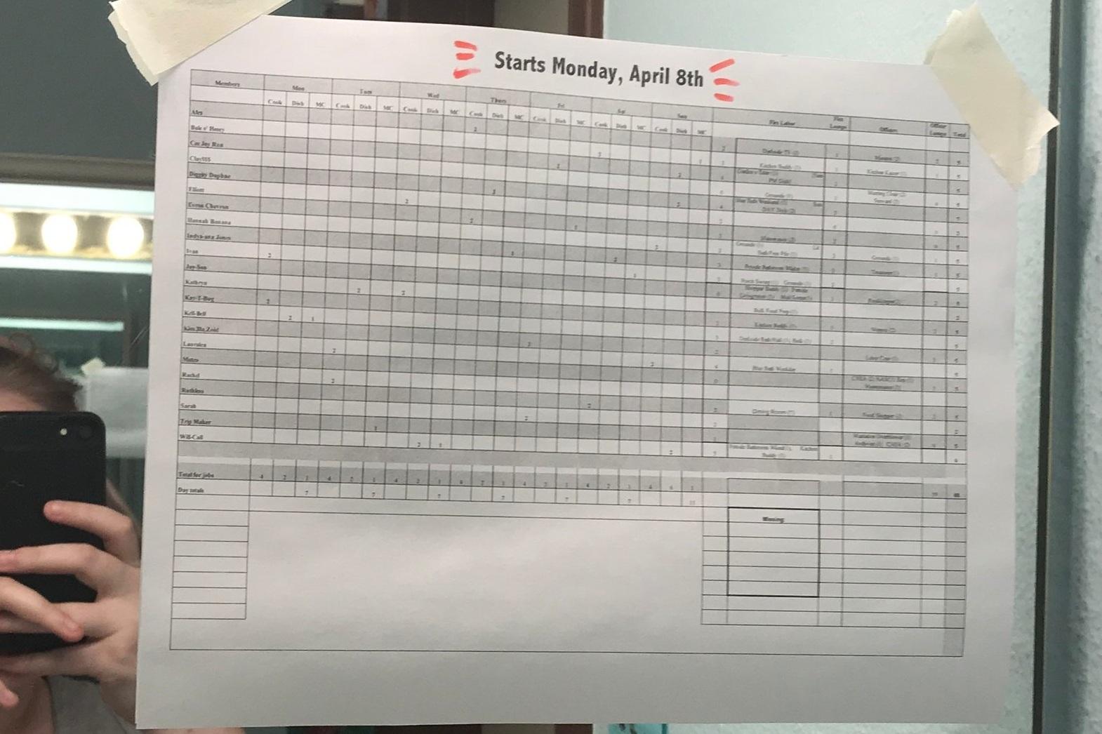 bathroom schedule