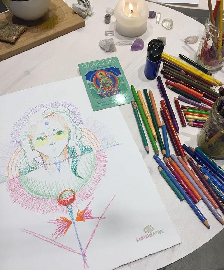 A unique reading using art & intuition - Custom intuitive portraits