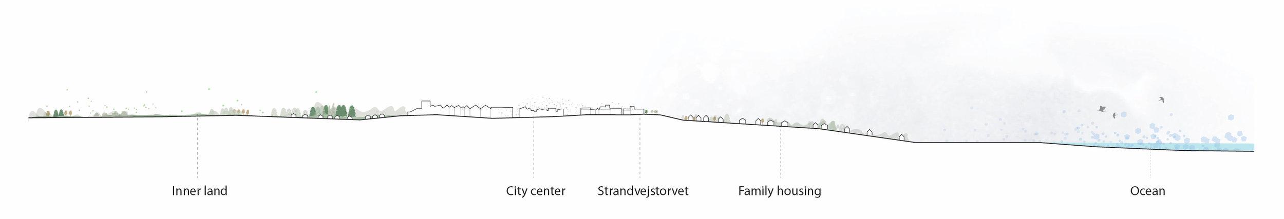 Diagram_Strandvejstorv_sgn-01-kopi.jpg
