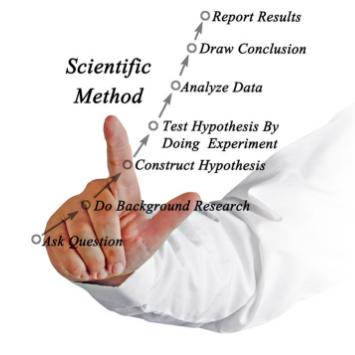 The Scientific method 355 x 355.png