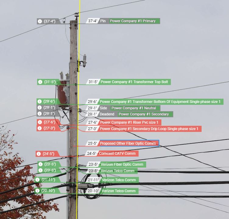a pole showing make ready violations within Katapult Pro