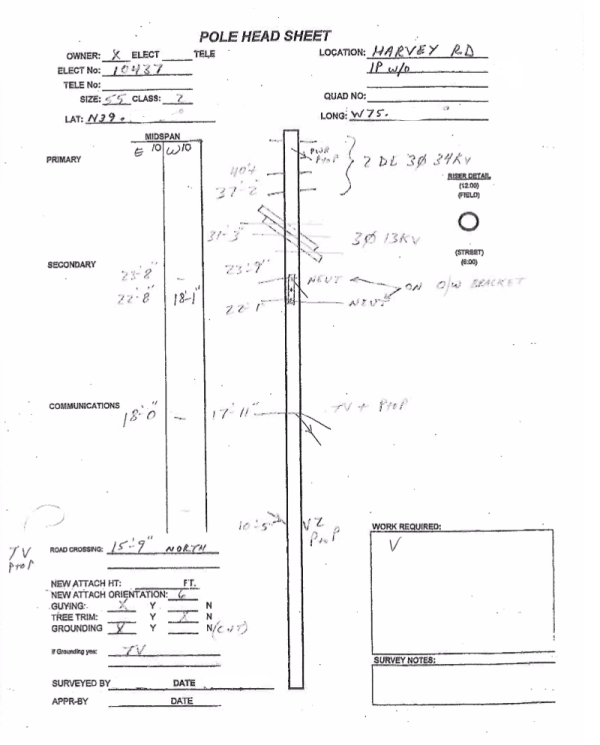 a classic pole loading sheet with an annotated pole