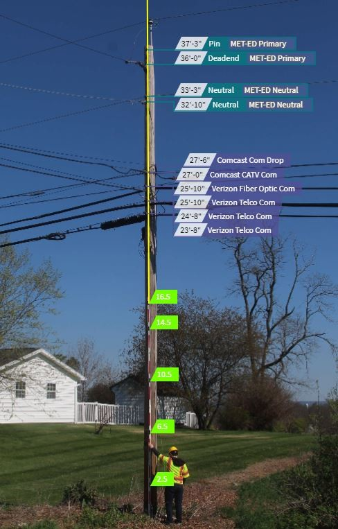 an annotated height shot of a telephone pole with wire labels