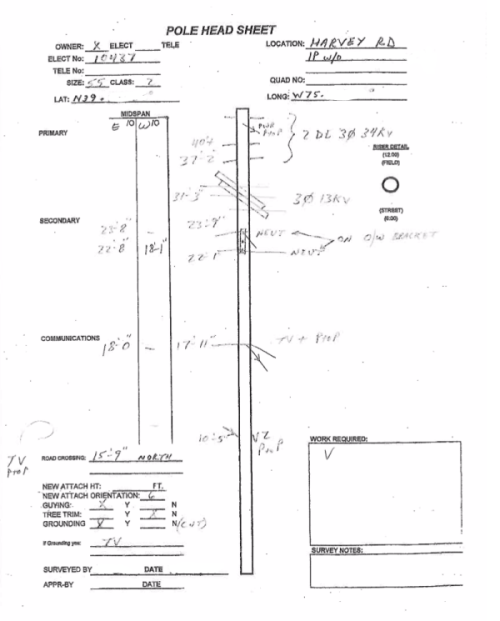 an annotated paper pole profile, detailing all of it's heights and measurements