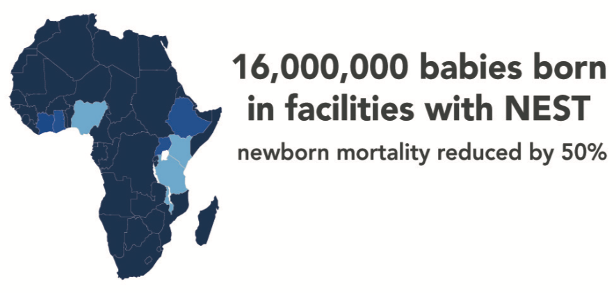 Image of Africa with text: 16,000,000 babies born in facilities with NEST, newborn mortality reduced by 50%