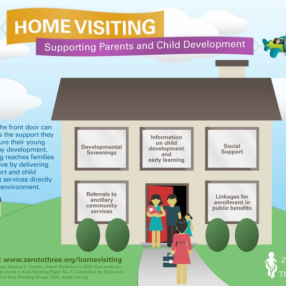 Home Visiting Resources