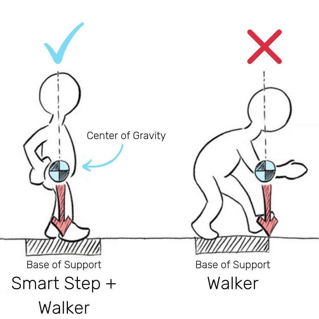 Smart+Step+Comparison.jpg