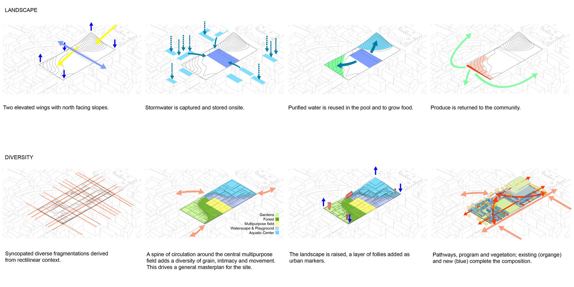 05 - Diagrams - Lockhart Krause Architect.jpg