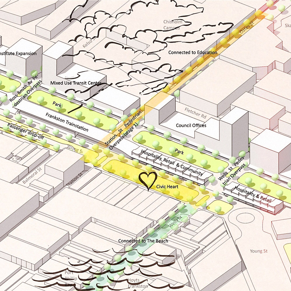 Frankston Civic Heart – Trainstation, park, plaza & Mixed Use Towers - The proposal addresses issues with drug use and aims to strengthen the community.