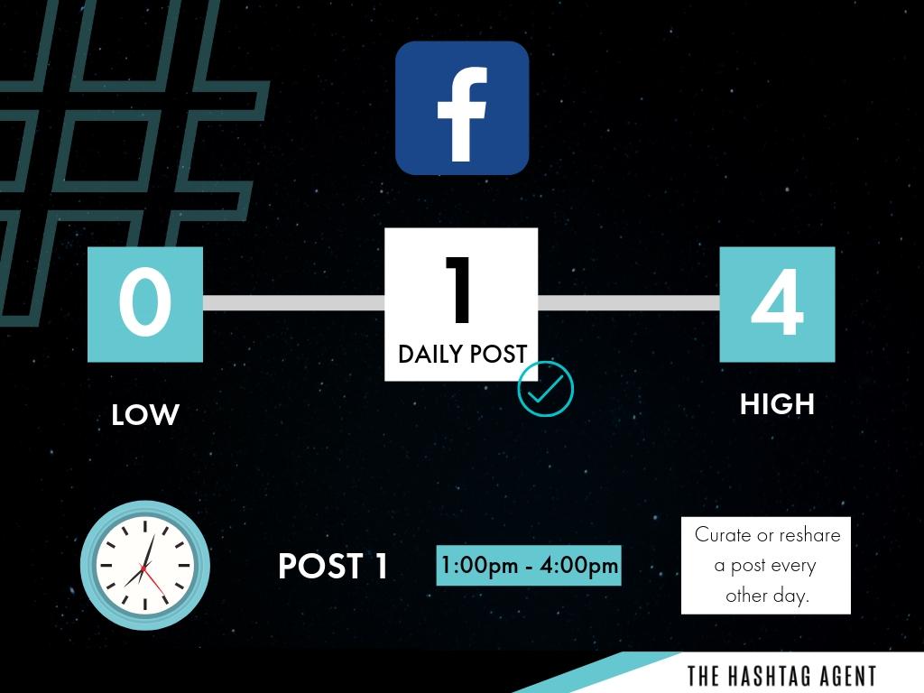 Best Times to Post Facebook.jpg
