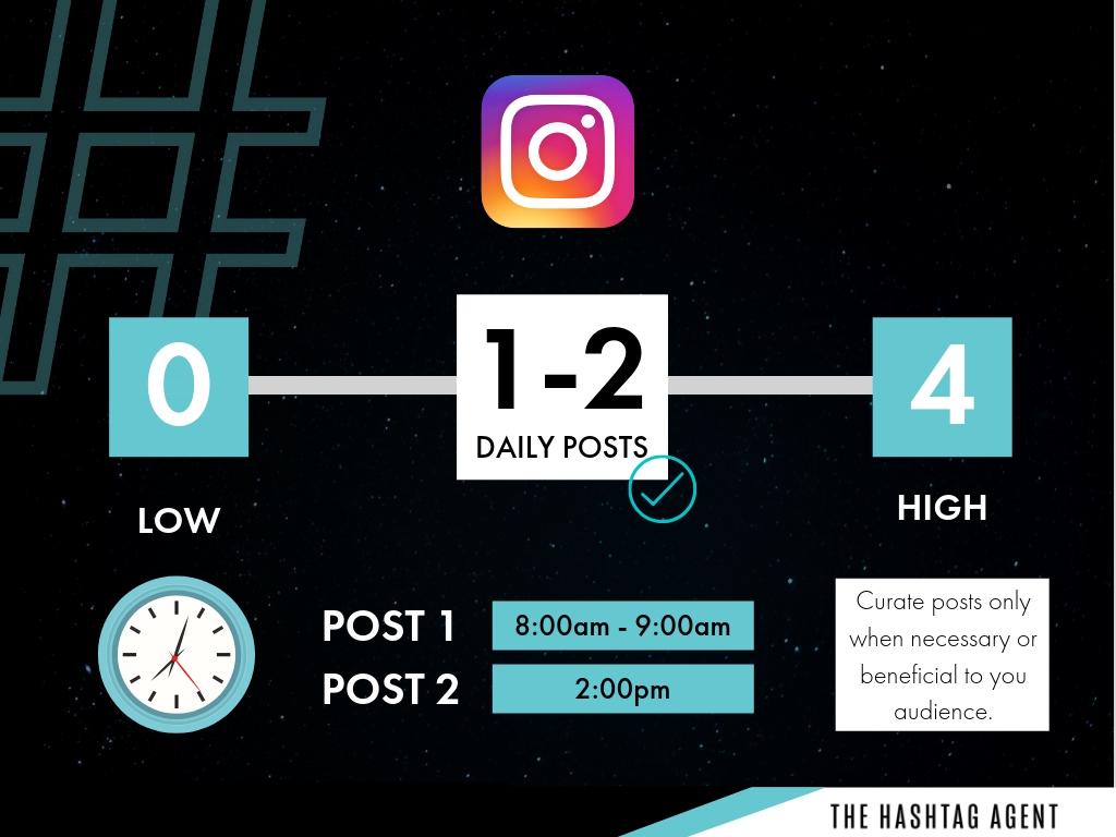 Best Times to Post Instagram.jpg
