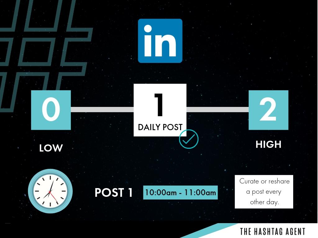 Best Times to Post LinkedIn.jpg