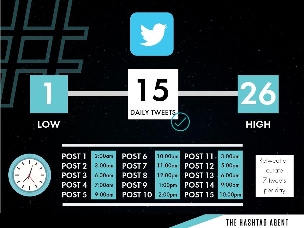Best Times to Post Twitter.jpg