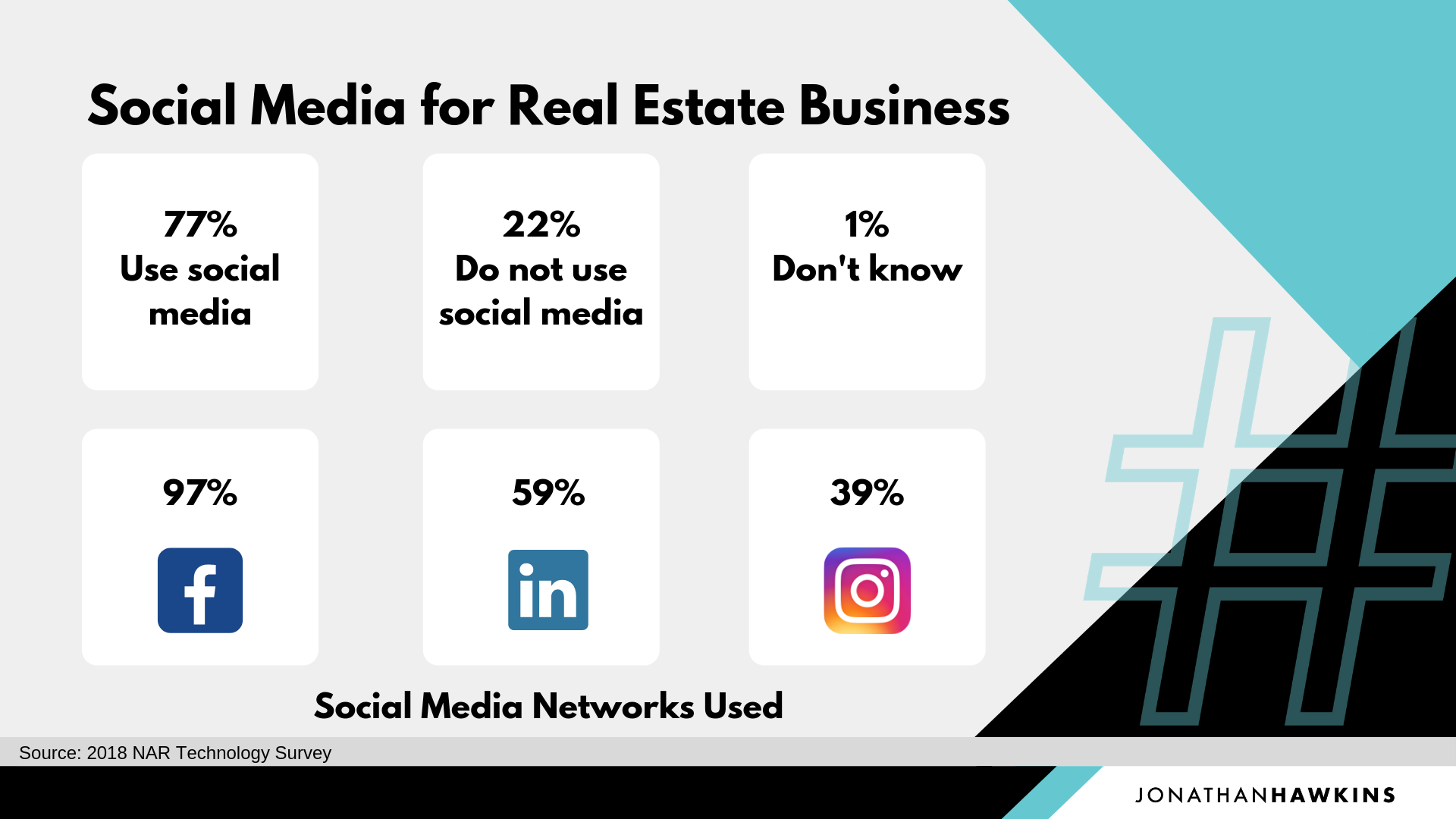 Social media for real estate business.png