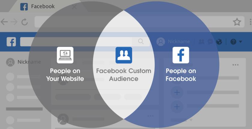Facebook Custom Audience.png