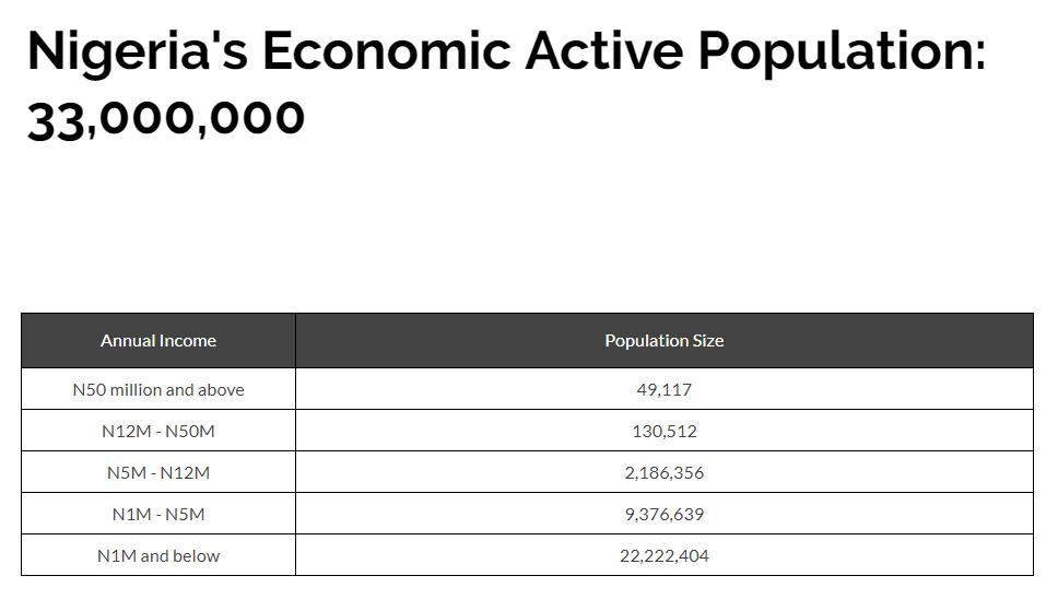 Data Source: Private Research