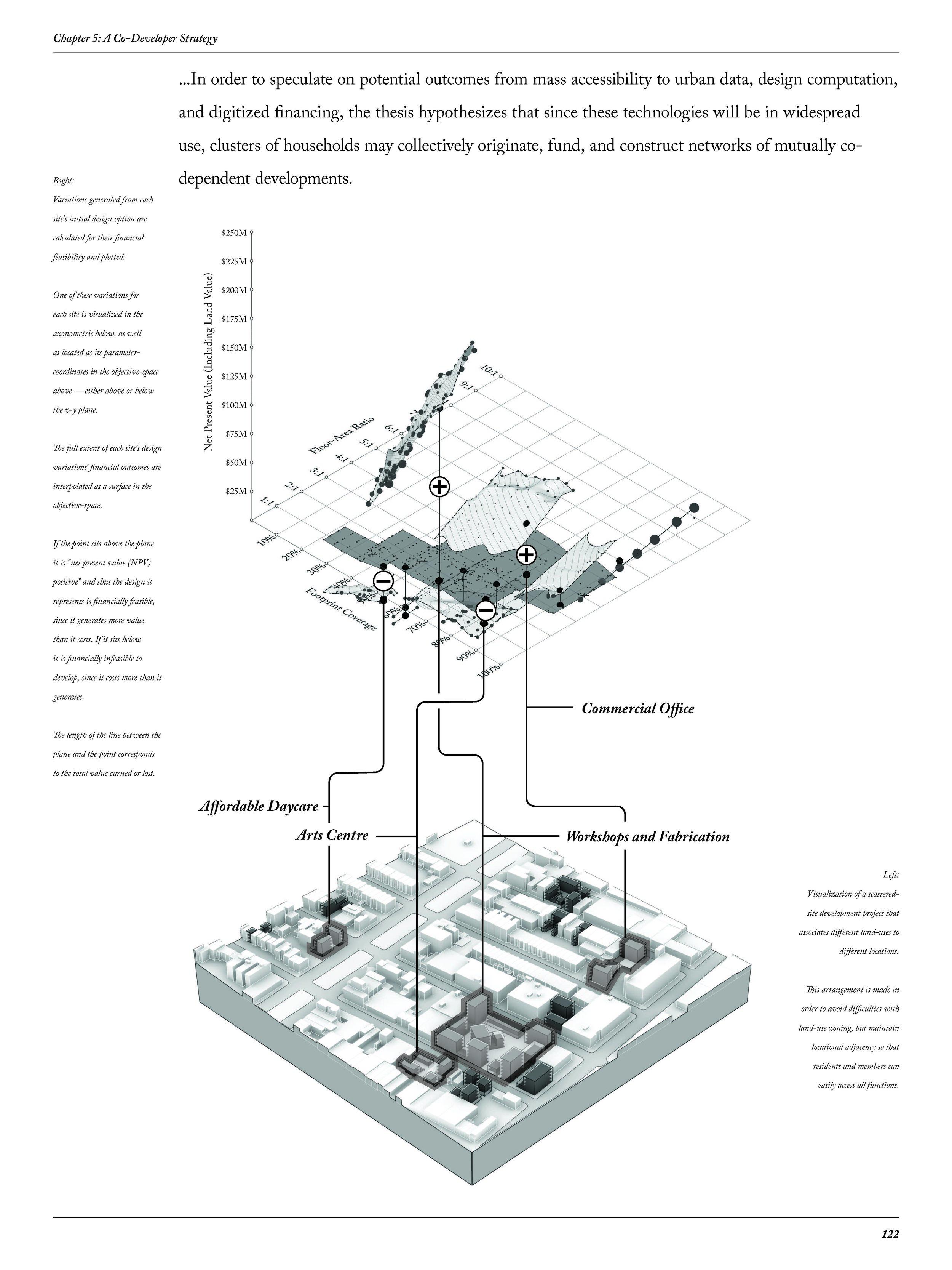 Computing-Co-Op-Development.jpg