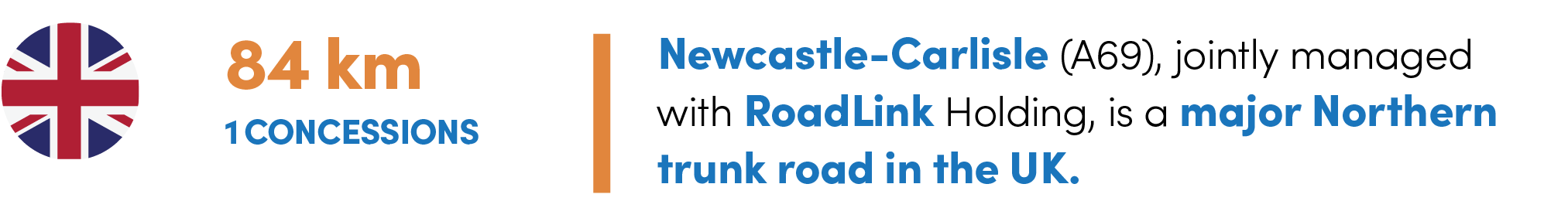 Newcastle-Carlisle (A69), jointly managed with RoadLink.png