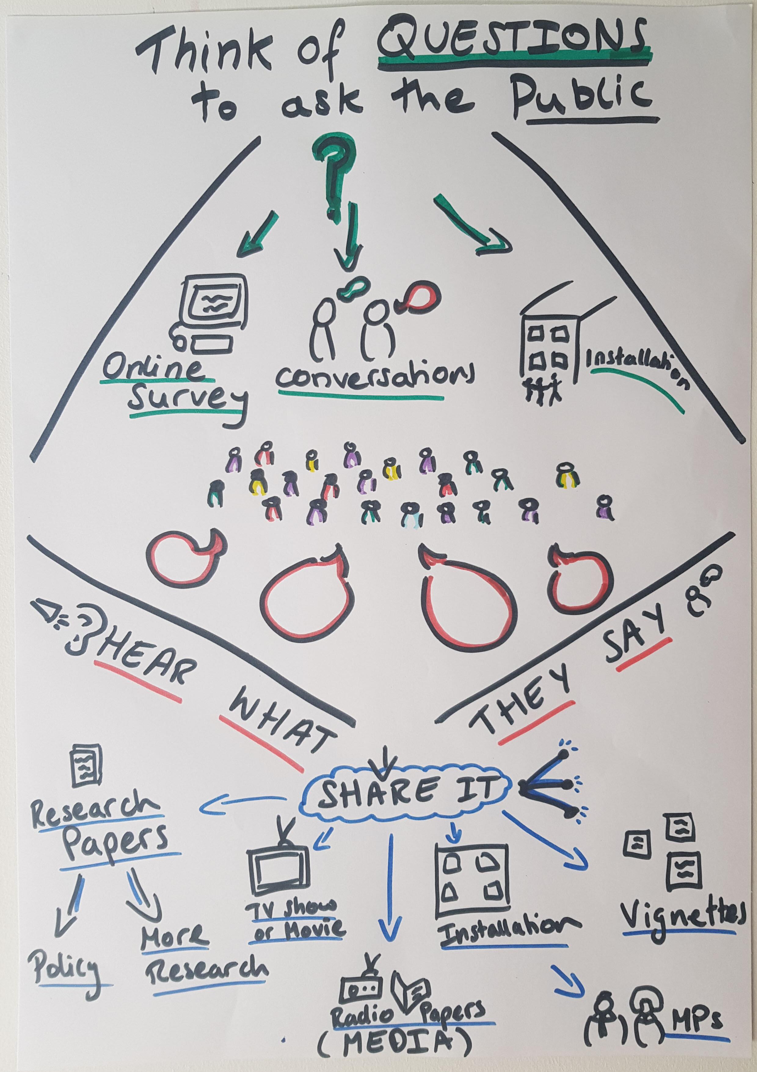 Research diagram.jpg