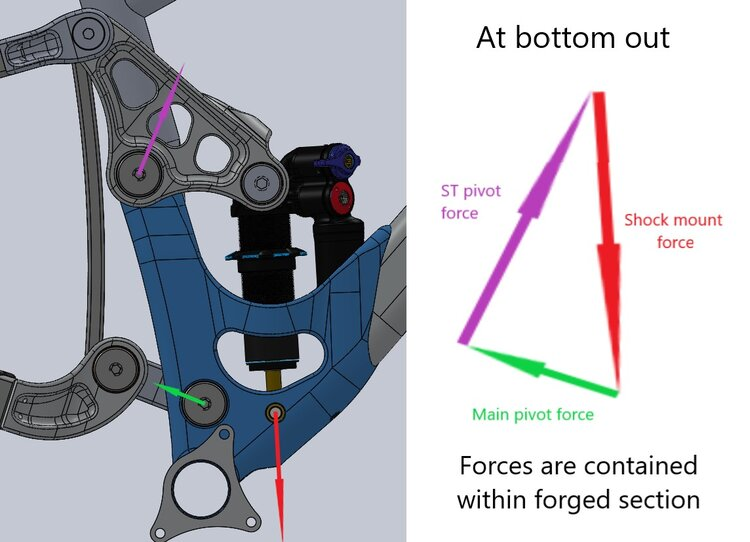 KS2force vectors BO.jpg