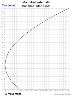 Banshee Titan Final_AxlePath.jpg
