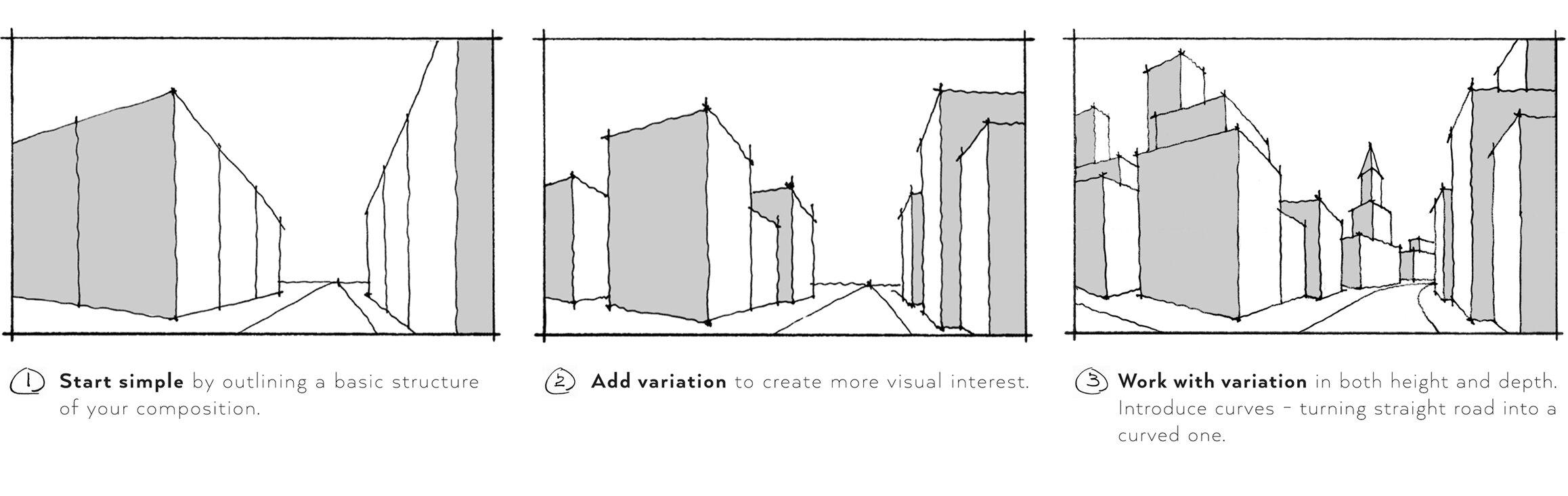 3_Steps_Overview.jpg