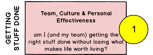 Lifestyle-Business-Fundamentals-1.png