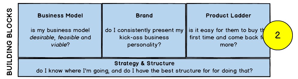 Lifestyle-Business-Fundamentals-2.png
