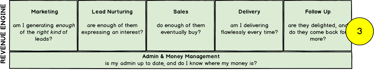 Lifestyle-Business-Fundamentals-3.png