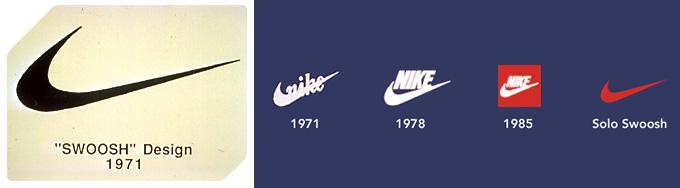 Nike-swoosh-evolution.682b55fabc214174a67c822fb443079f.jpg