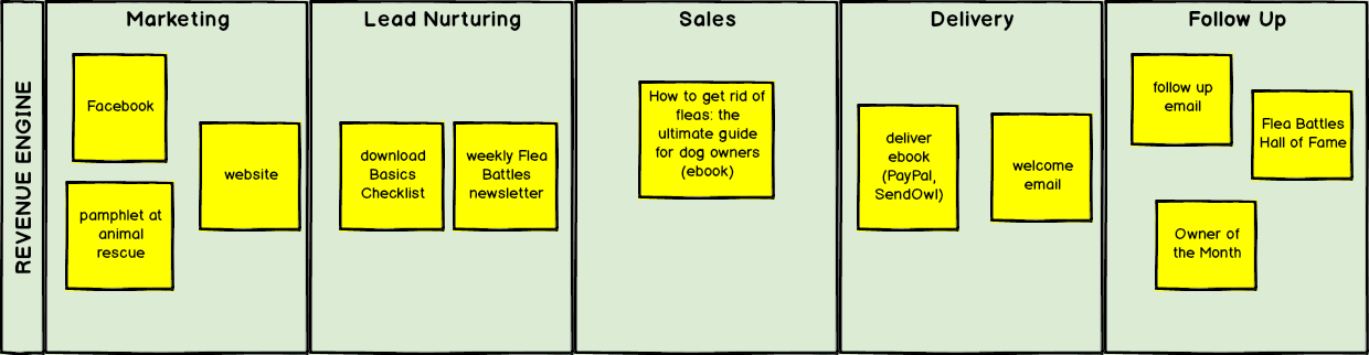 Revenue-Engine-Design-5.png