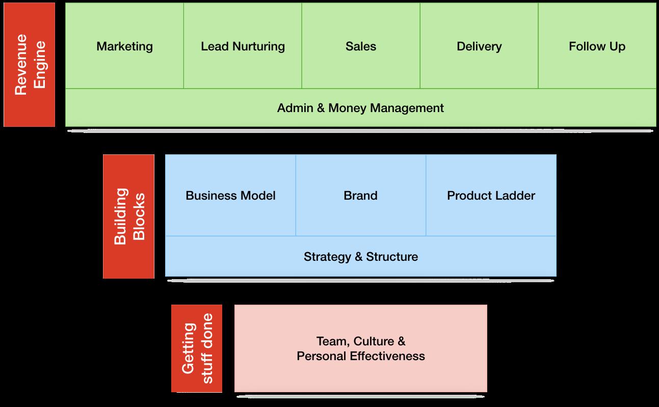 Tornado-Method-marketing-diagrams.001-1.png