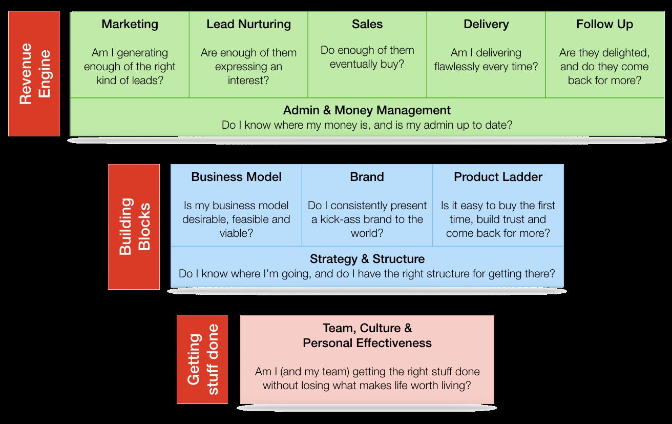Tornado-Method-marketing-diagrams.002-1.png