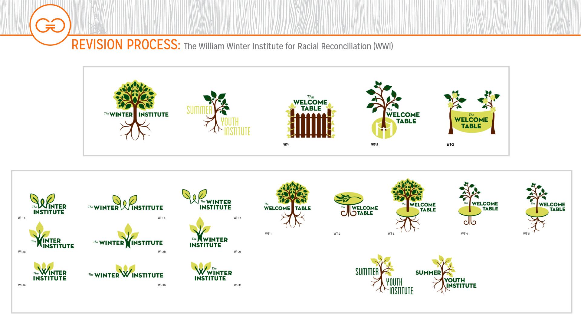 GGKeynotePreso-Slide5.jpg