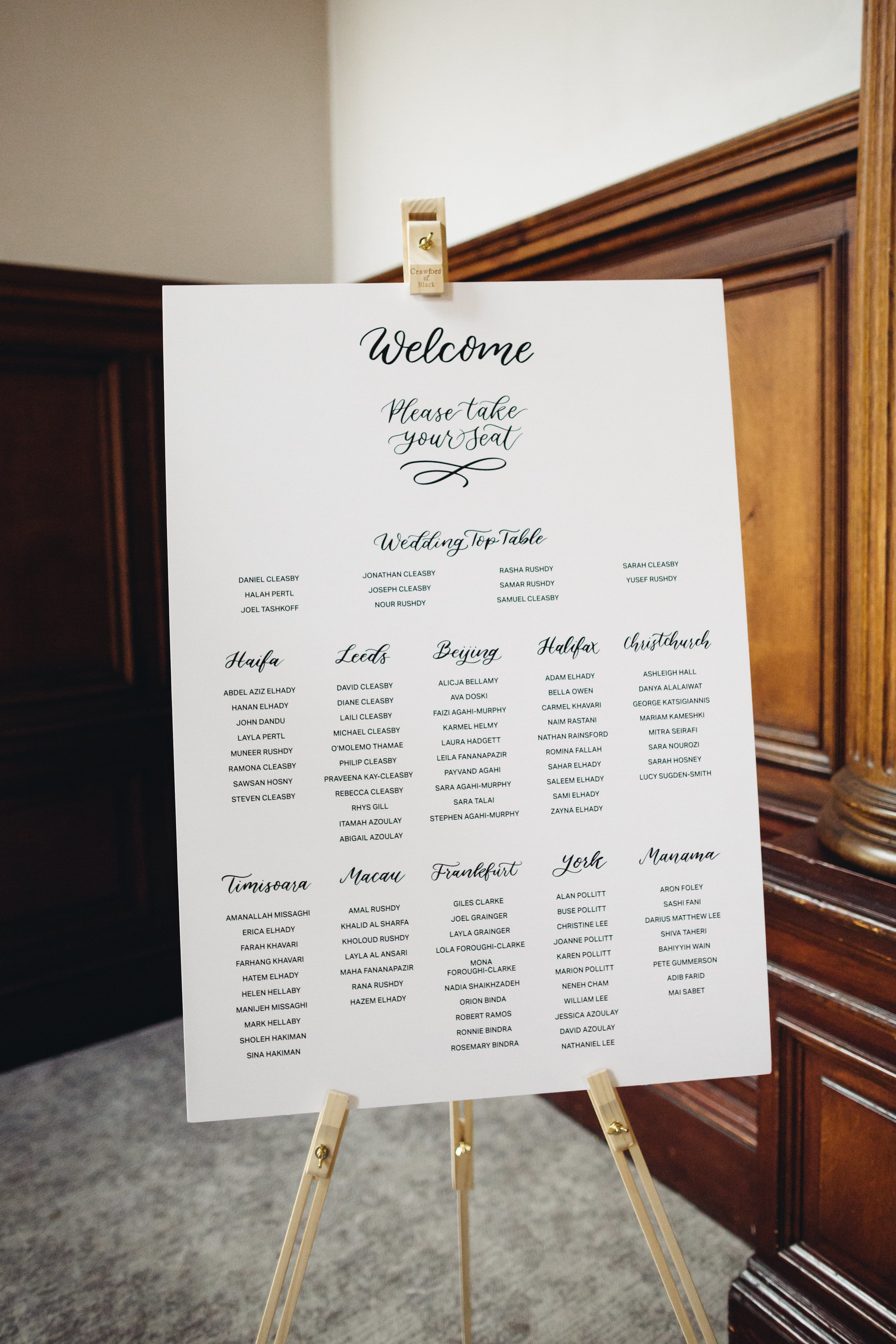 Wedding seating chart on a trestle
