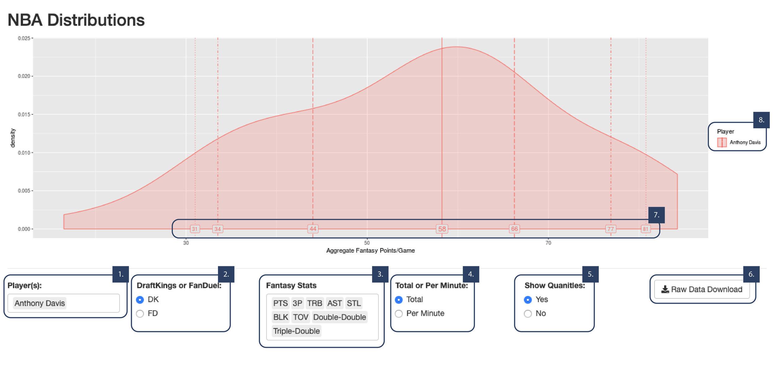 NBA_player distributions-09.jpg
