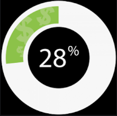 28%.png