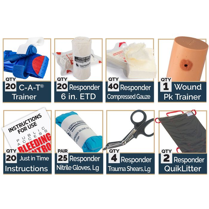Basic - Kit Includes:20 C-A-T Trainer Blue Tourniquets20 Responder 6-inch ETD40 Compressed Gauze1 Wound Pack Trainer20 Just in Time Instructions25 Responder Nitrile Gloves, Large4 Responder Trauma Shears, Large2 Responder QuikLitter