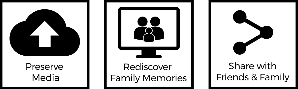 Preserve, Rediscover, Share.jpg