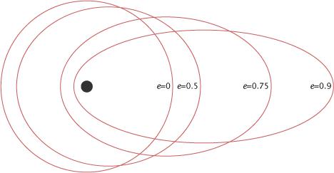 ellipse_diagram.png
