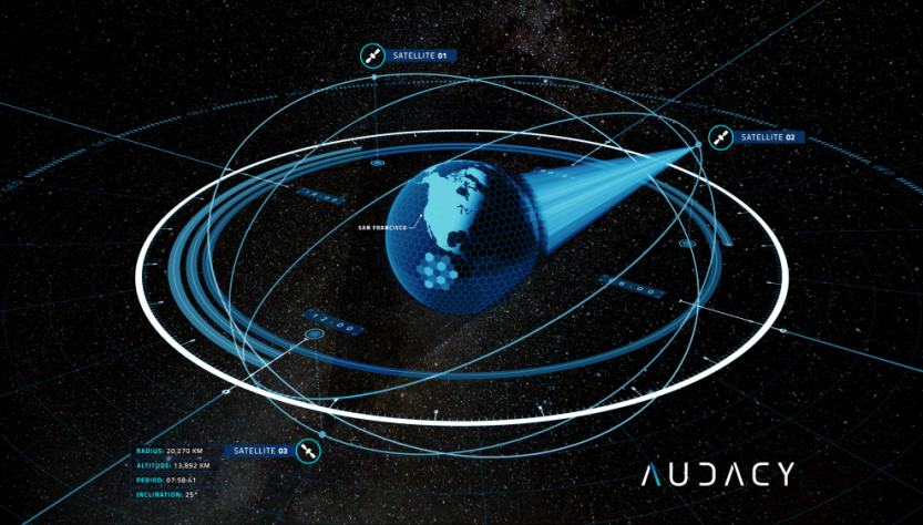 Audacy-Constellation-w-Stars-clip-833x474.png