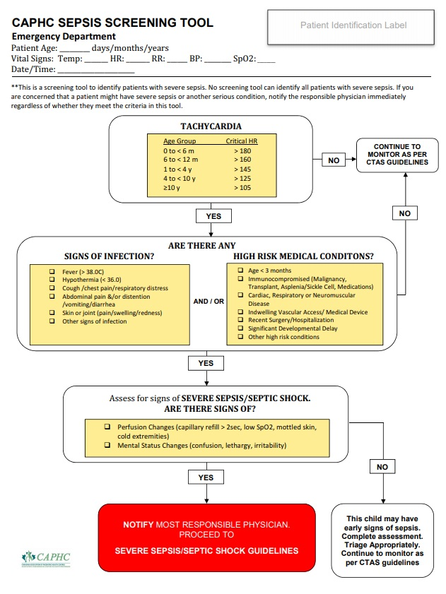 Paediatric Sepsis Screening Tool for use in the Emergency Department -