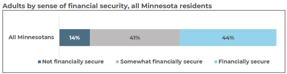 2_financial-security-graph.png
