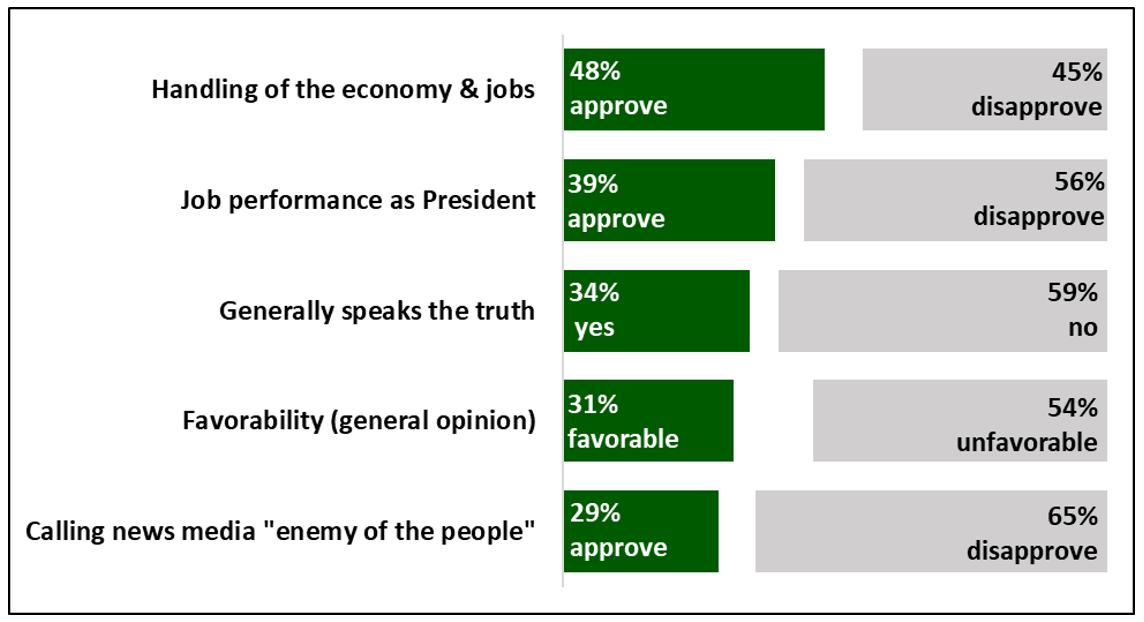 trump-graph-mn-poll.png