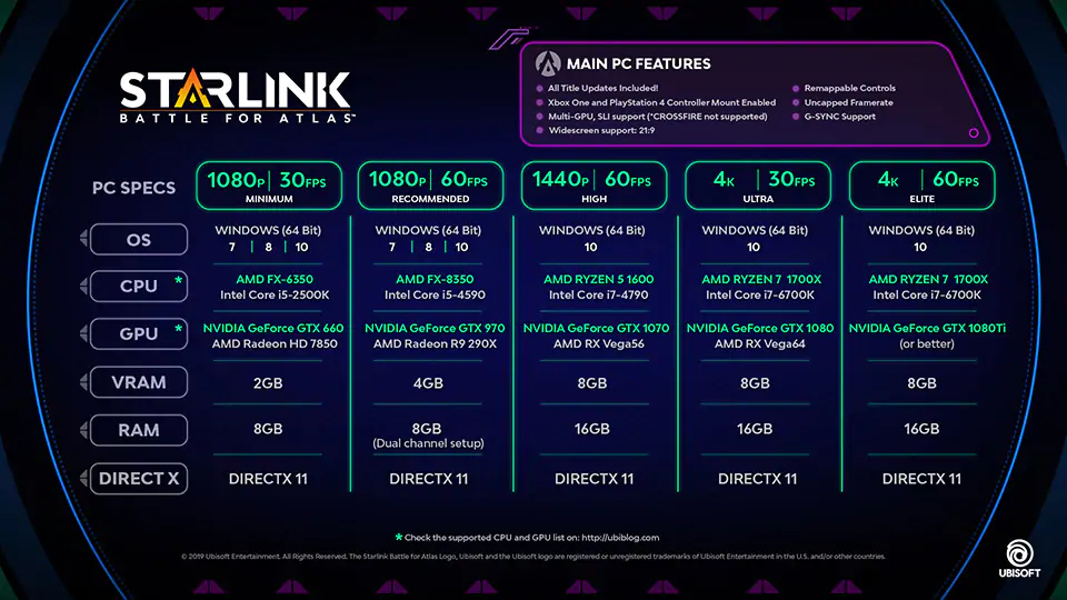 ux_starlink_pc_specs.jpg