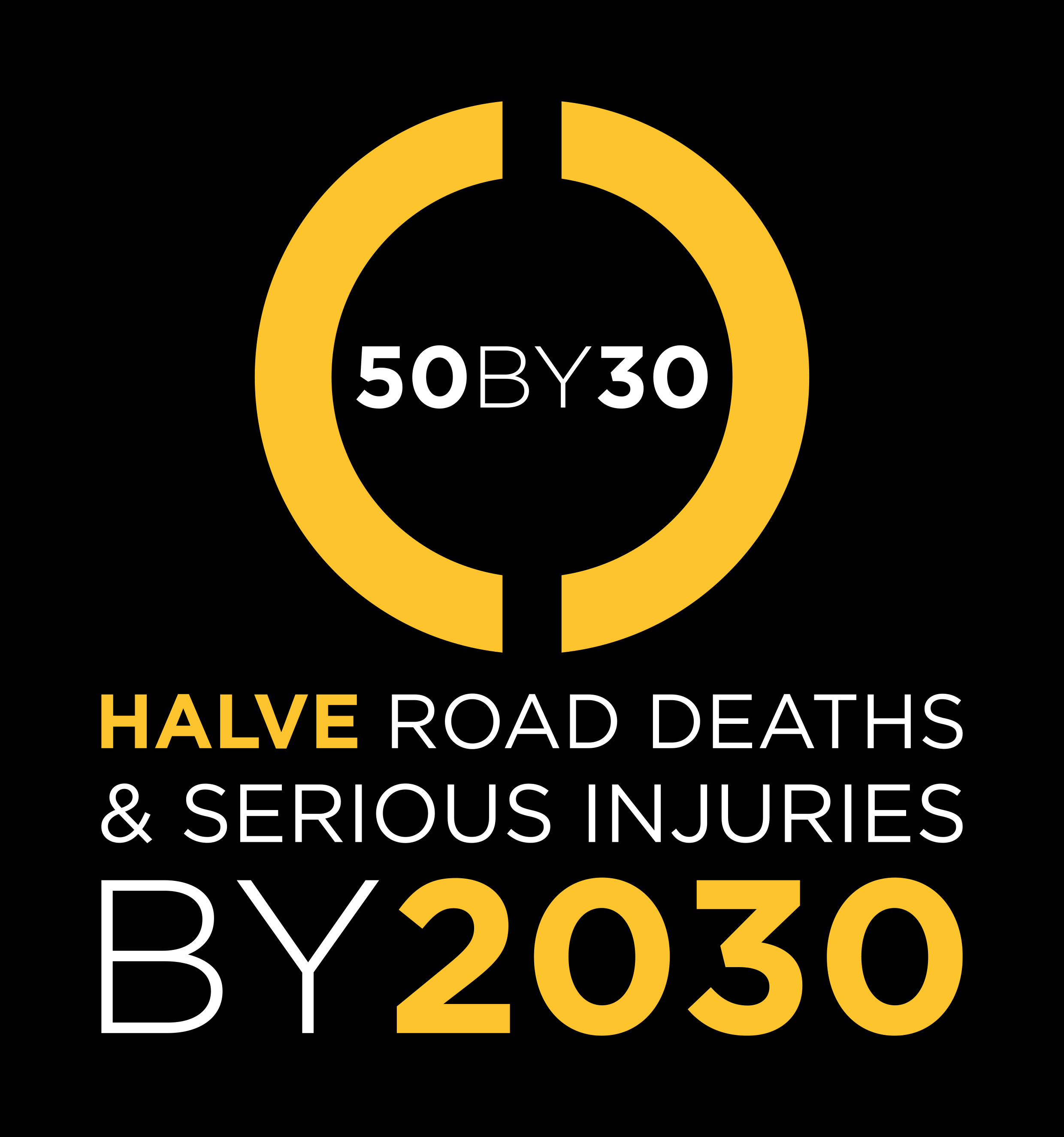 #50by30 - Our umbrella organisation the Towards Zero Foundation sets a new target for a decade of SDG action for road safety
