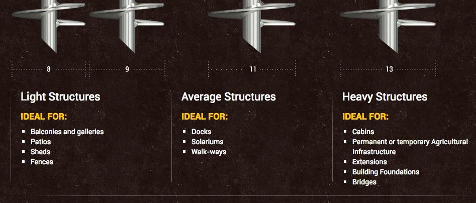 Our+Piles+-+GoliathTech.clipular.jpg