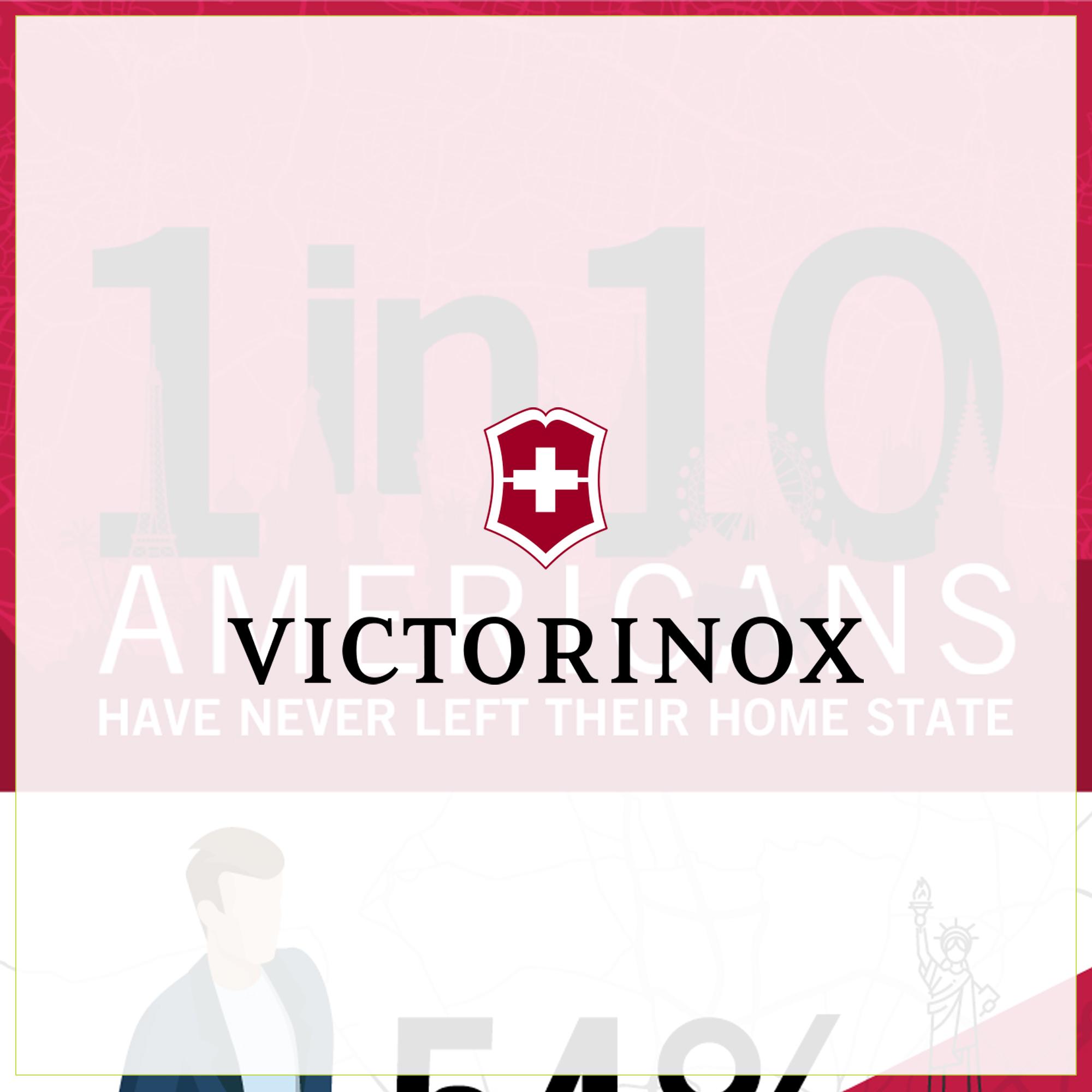 victorinox.jpg